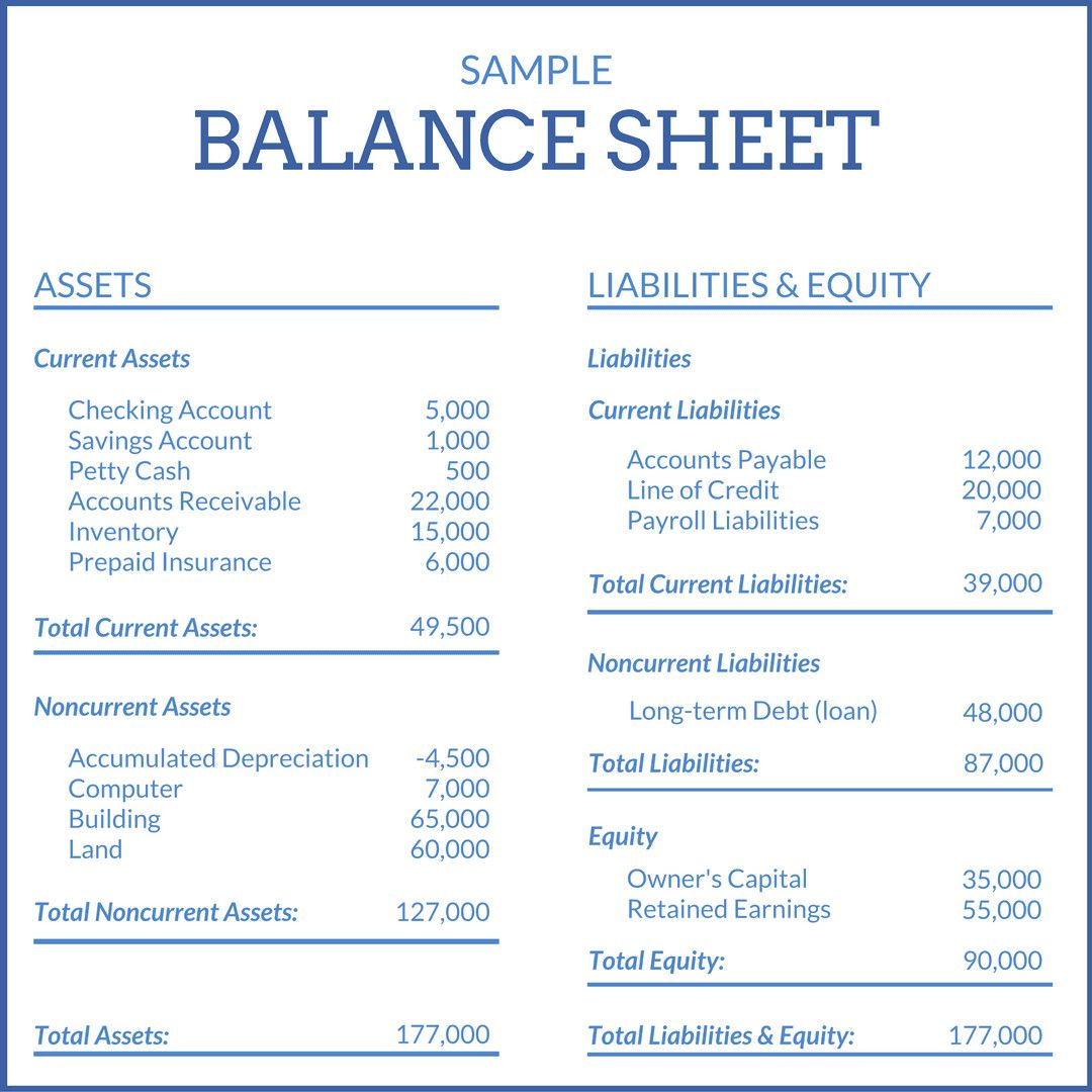 Retained Earning Statement Template New Retained Earnings