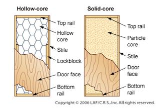 Types Of Historic Windows Detalhes