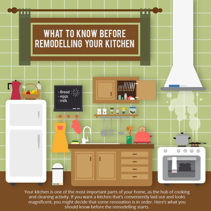 What To Know Before Remodeling Your Kitchen Infographic