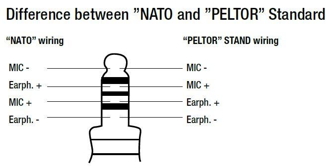 peltor wiring diagram electrical diagrams forum u2022 rh jimmellon co uk  peltor aviation headset wiring diagram