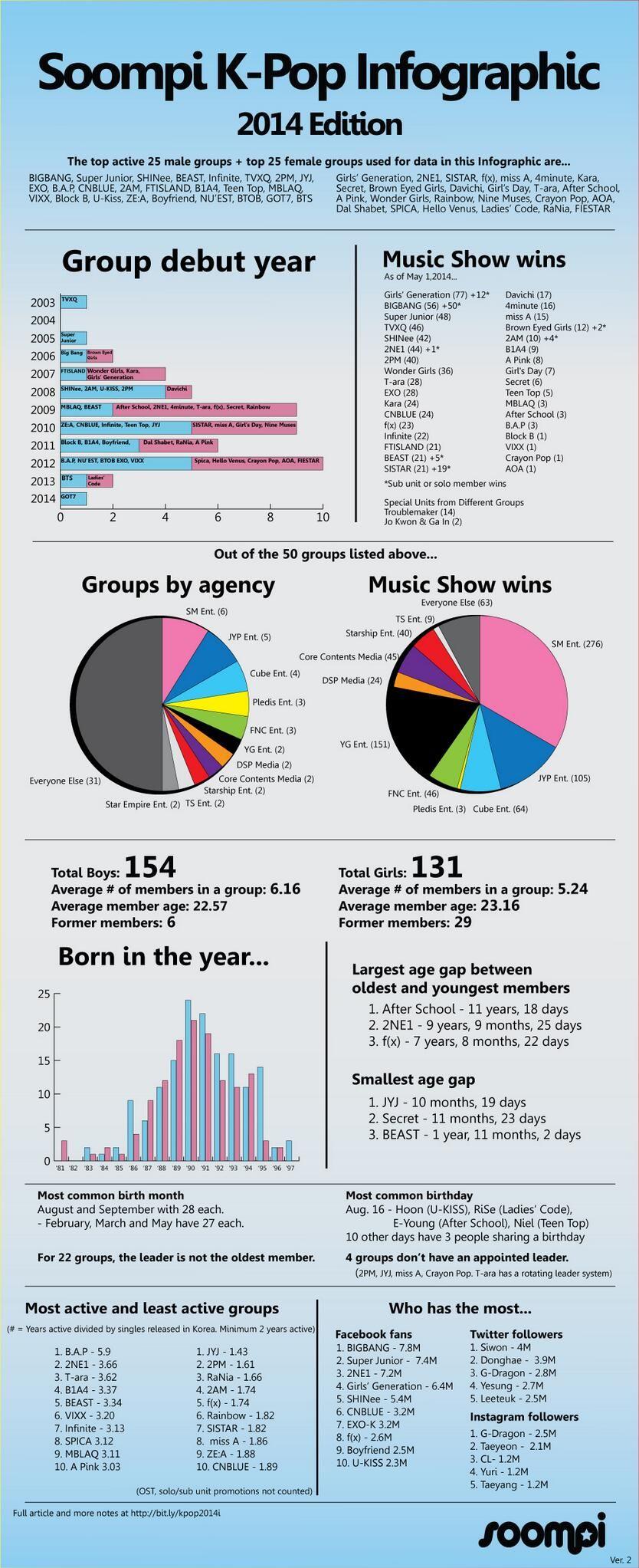 B2stfinitesubs On Twitter Infographic Kpop Kpop Idol