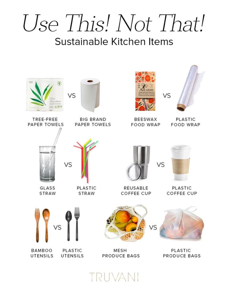 GREEN KITCHEN ALTERNATIVES