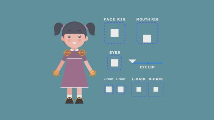 After Effects Rigging A 2d Character With Joysticks N Sliders And Rubberhose Tutorial Aftereffects Ae Motion Design After Effects 2d Character
