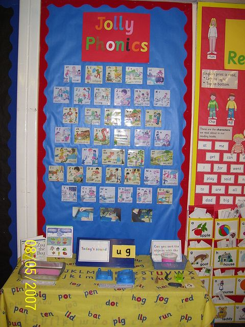 Jolly Phonics Alphabet Display