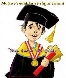 Contoh Motto Pendidikan Pelajar Yang Islami Dengan Gambar