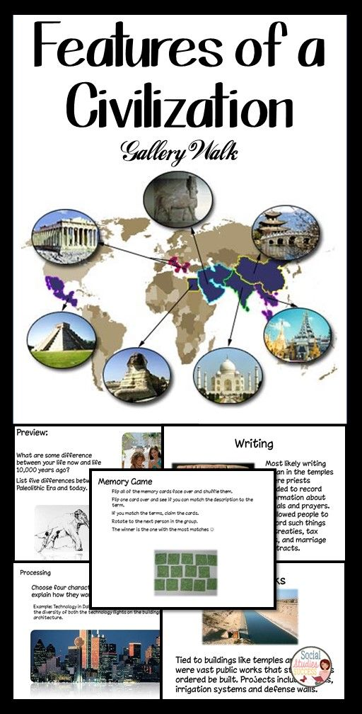 Features of a Civilization Activity and Game   Graphic organizers ...