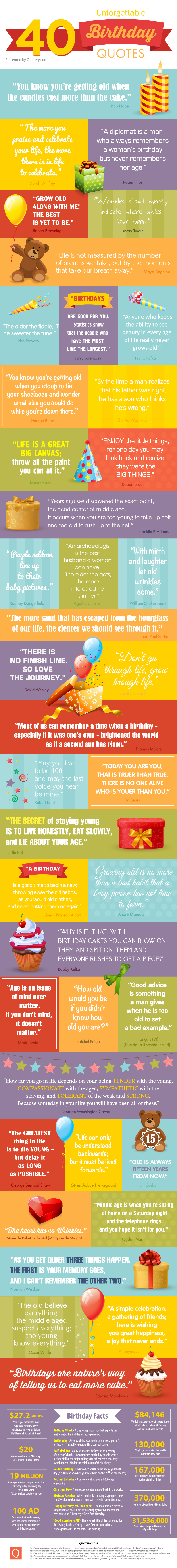 40 Unforgettable Birthday Quotes Infographic Infographic