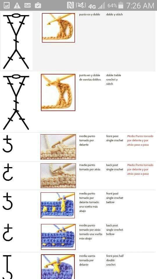 Como leer patrones | patrones | Pinterest | Puntos, Croché y Puntos ...