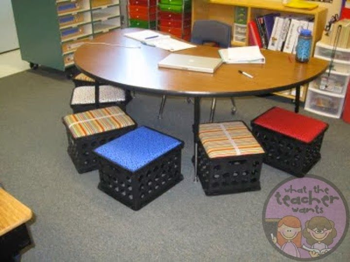 What the Teacher Wants!: Guided Reading Mini-Lesson {Storage & Organization}