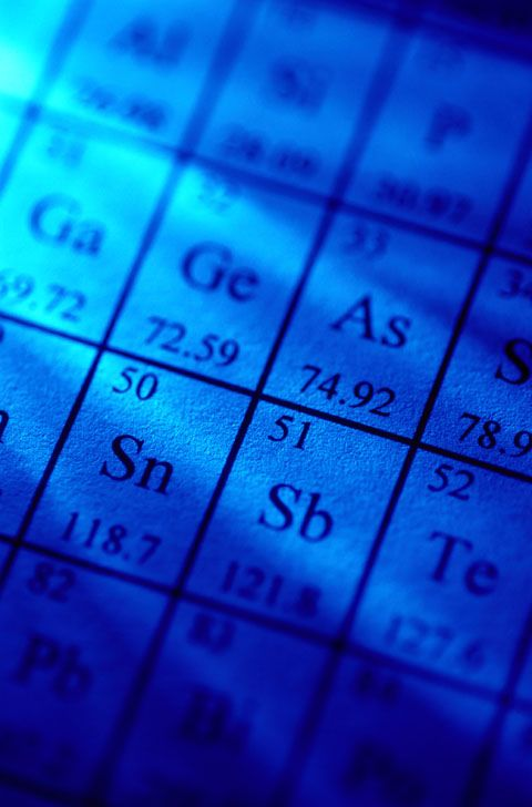 10 Interesting Periodic Table Facts Periodic Table Pinterest