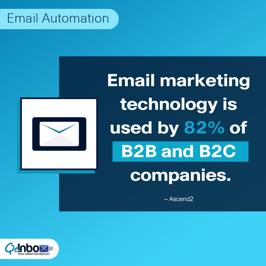 Email Marketing Technology Is Used By 82 Of B2b And B2c Companies Marketing Technology Email Marketing Email Automation