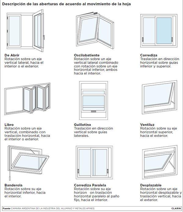 Planos de carpinterias de aluminio buscar con google for Medidas estandar de ventanas argentina