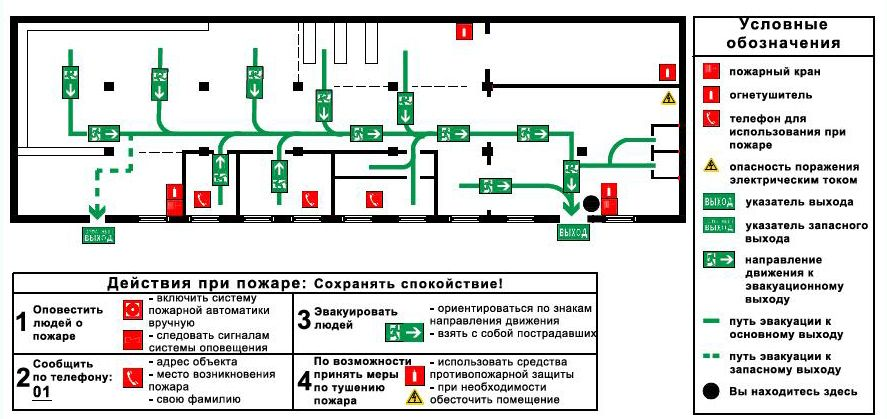 Противопожарная защита и системы оповещения о пожаре