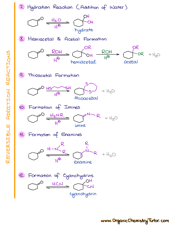 Organic Chemistry Summary Notes chemistry Organic