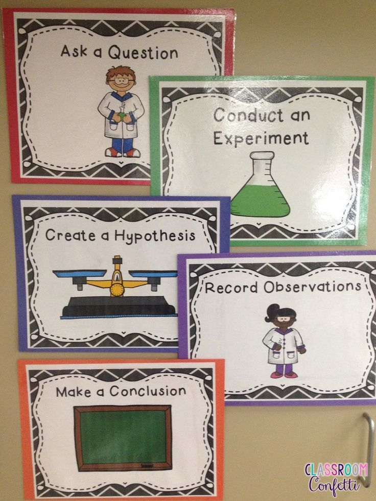 Free Anchor Charts for Back to School Math posters free - scientific method worksheet