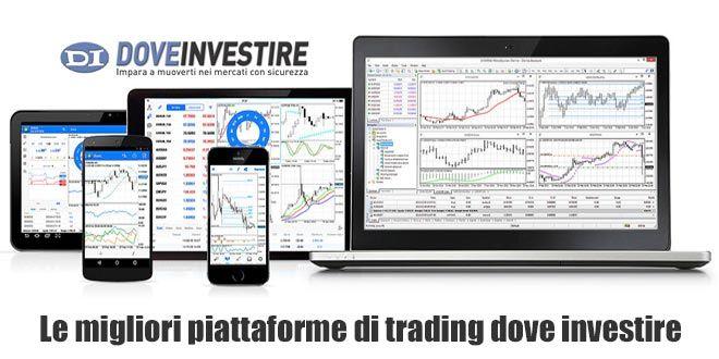 Le migliori piattaforme di trading forex nel regno unito