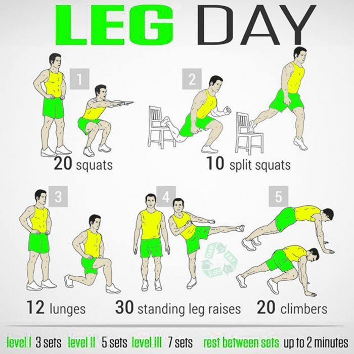 Strong At Home Training For Your Legs Healthy Fitness