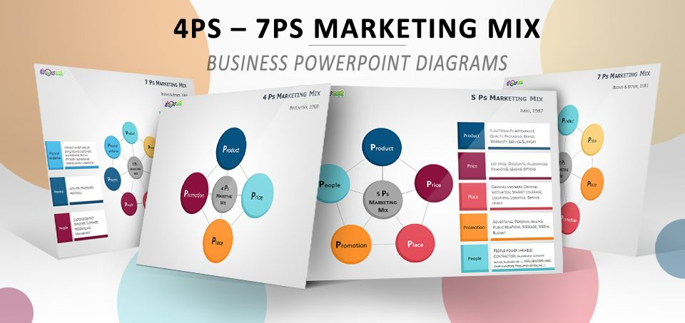 4Ps to 7Ps Marketing Mix Templates for PowerPoint Charts - price chart templates