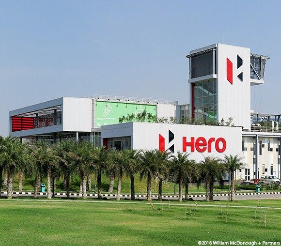 Hero Motocorp Garden Factory And Global Parts Center Neemrana