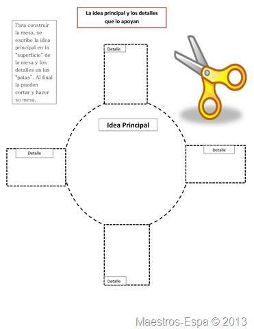 """Organizador """"Mesa de idea central y detalles"""""""
