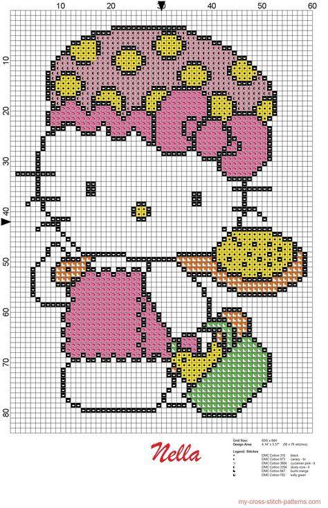 Encontrado en my.cross.stitch.patterns.com Hello Kitty bath pattern ...