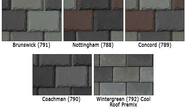 Discount Synthetic / Plastic Roof Tiles And Synthetic Slate Roofing   Ideal  For Replacement Of Roof Shingles And Green Roofing