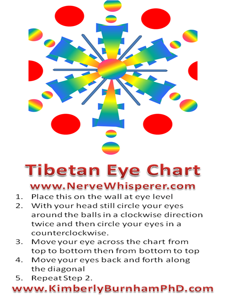Tibetan Eye Chart Vision Recovery Eyesight Improvements Insight Peripheral Www