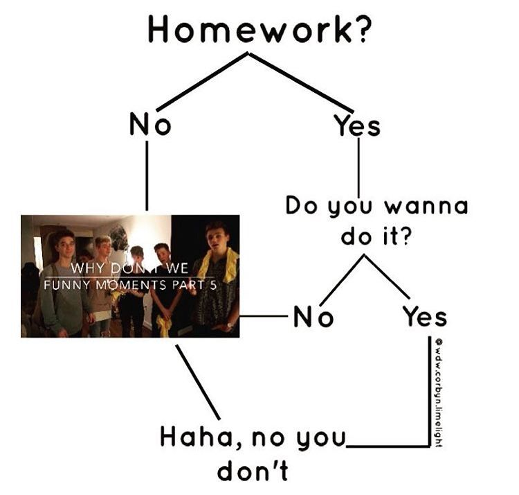 Omg True But Then Again Not True I Do My Hw Ok Jack Avery