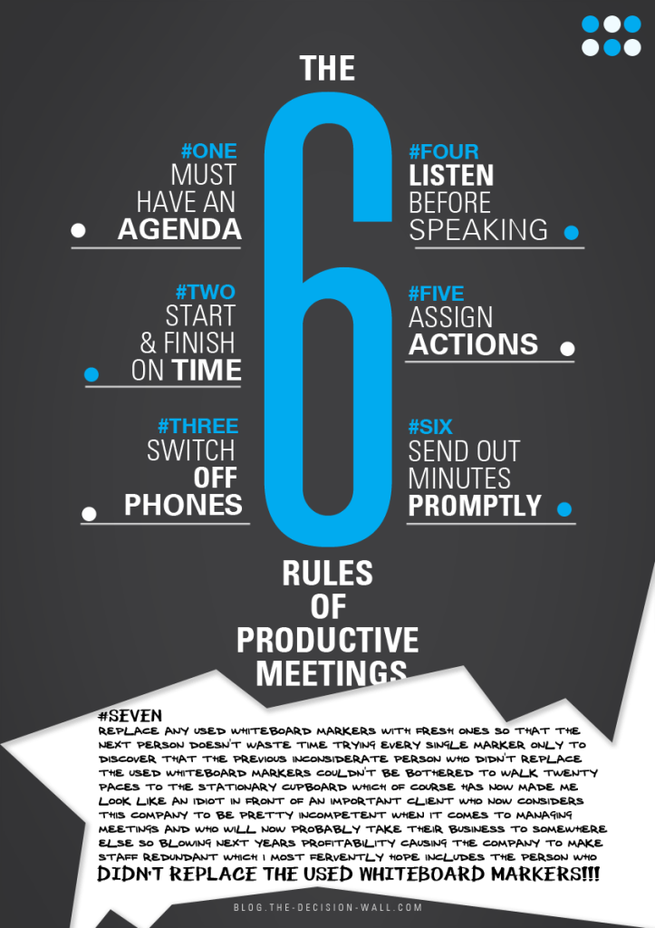 The 6 Rules of Productive Meetings The Decision Wall