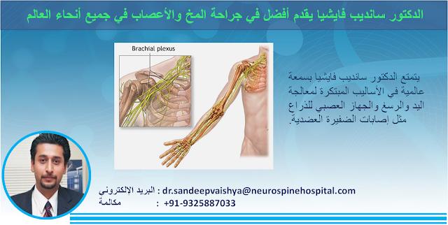 يمكن أن يكون الاختيار الأمثل لجراحة الأعصاب الغازية مع الدكتور سانديب فايشيا أعلى الجراح العصبي الغازية في دلهي وسيلة ر Plexus Products Brachial Spinal Surgery