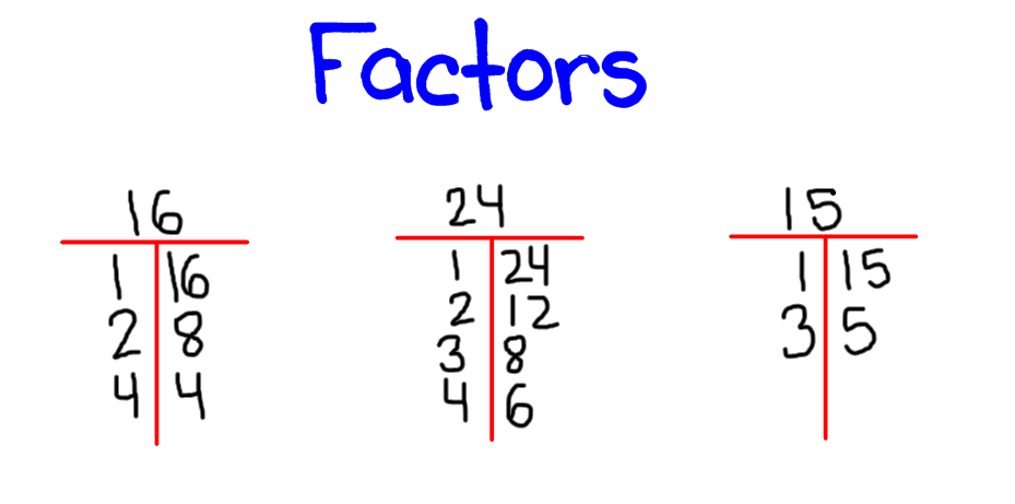 T-chart for factors