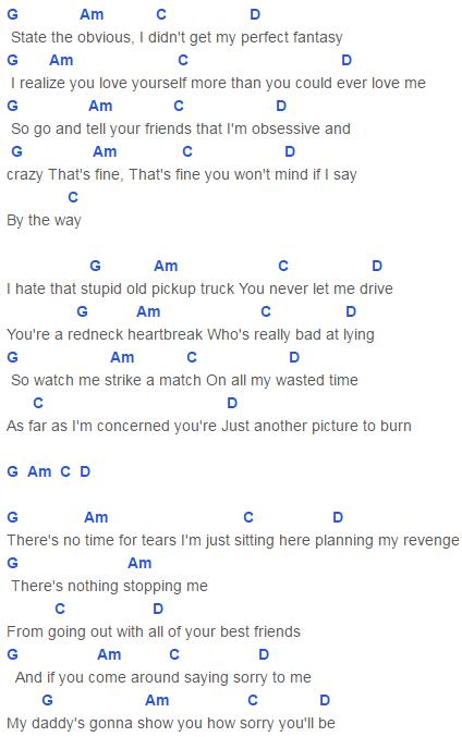 Taylor Swift - Picture To Burn Lyrics | MetroLyrics