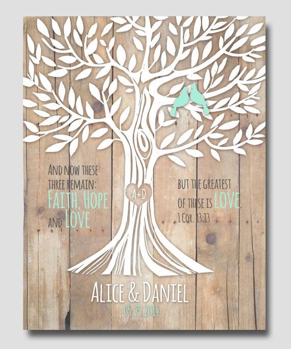 Poster 1 Corinthians 13:13, Love Family Tree with Birds, Heart , initials Custom First anniversary Gift 8,5″x11″