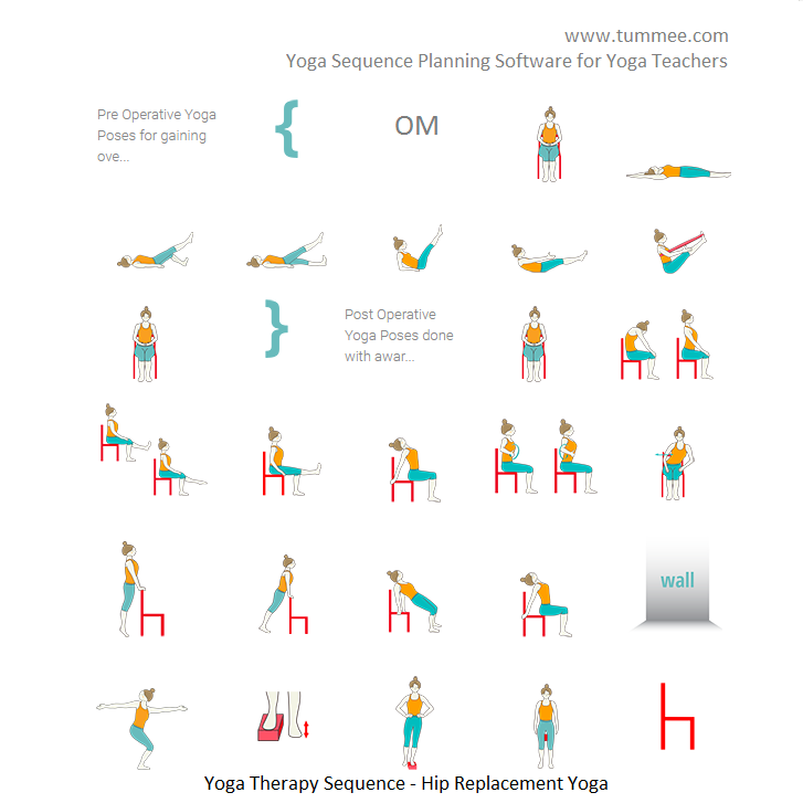 39 Best Yoga Sequences How To Plan Yoga Classes Images Yoga Sequences Prenatal Yoga Sequence Prenatal Yoga