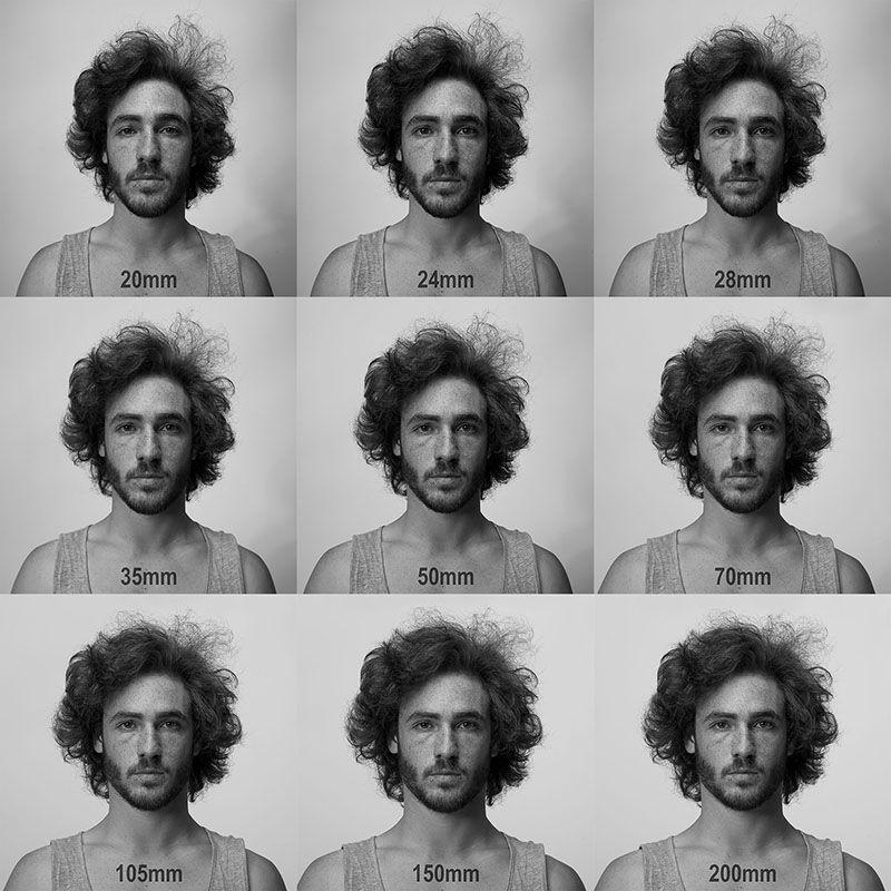 Portrait von 20mm bis 200mm - wie Brennweiten bei der Kamera das Motiv bis zu 5 kg schwerere aussehen lassen.