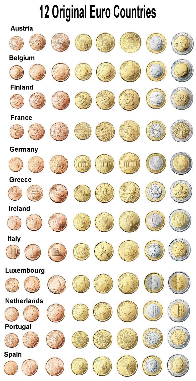 Euro Euro Euro Coins Coin Collecting Coin Set