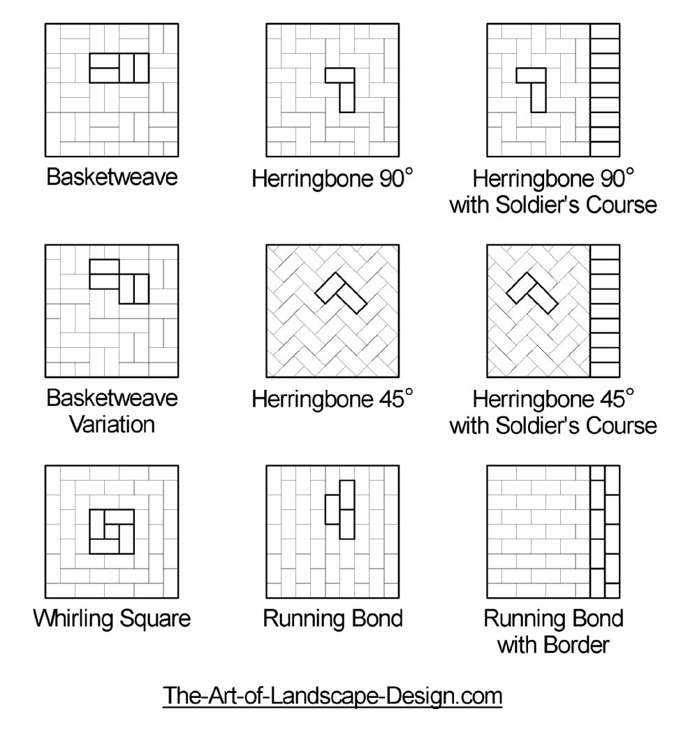 Brick Paver Patterns Google Image Result For Httpwww.theartoflandscapedesign