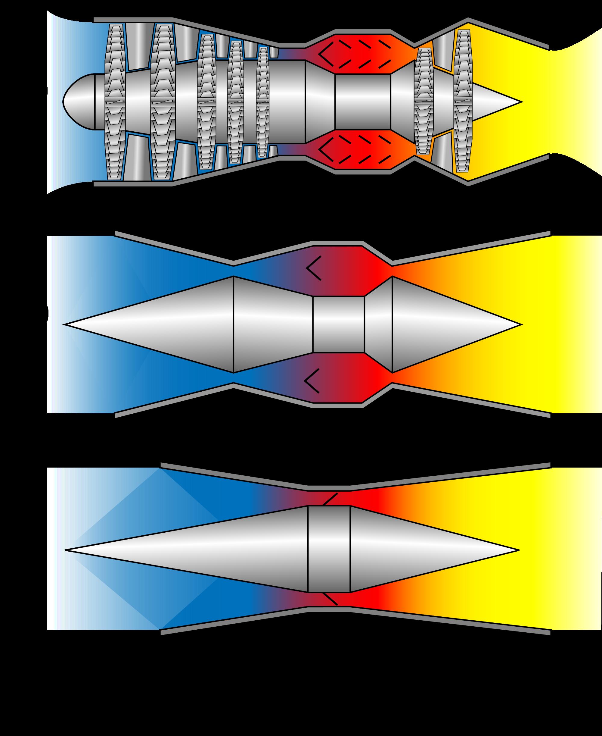 Scramjet Wikipedia The Free Encyclopedia Aircraft Space Functional Flow Block Diagram