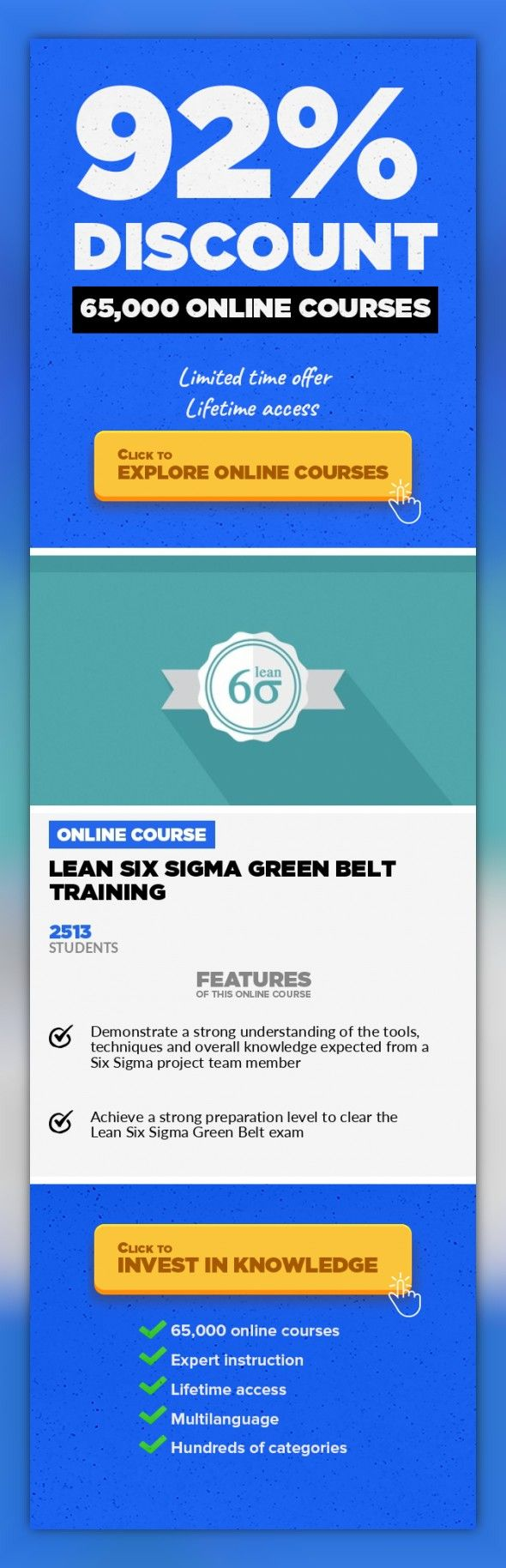 Lean Six Sigma Green Belt Training Operations Business The Best