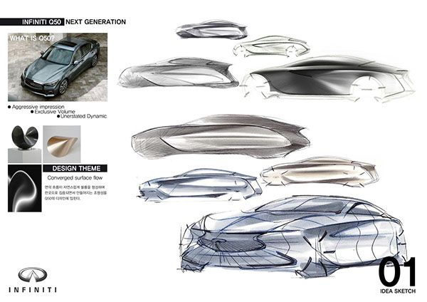 Pin by Mr.LI on EV | Car design sketch, Industrial design sketch ...