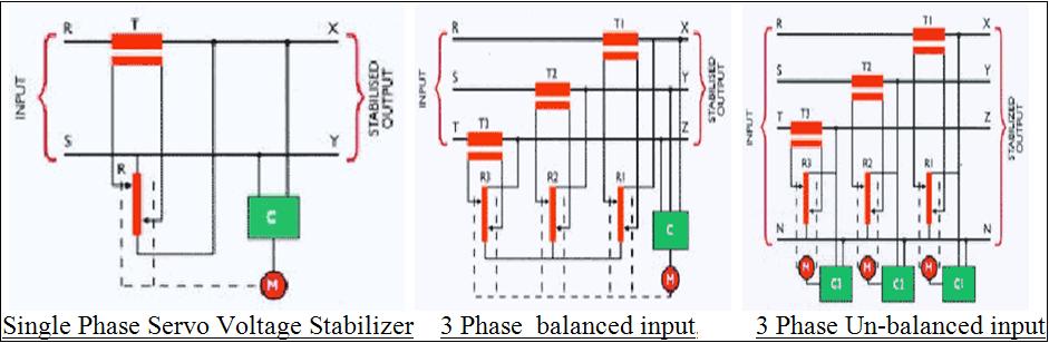 servo electromechanical voltage stabiliser circuit diagram wiring 69 Mustang Starting Systems Diagram