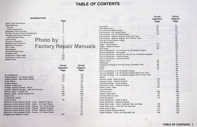 1992 Chevy 1500 Wiring Diagram - list of schematic circuit diagram