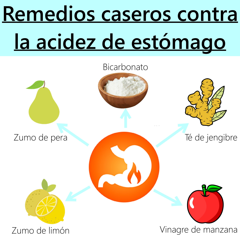 Remedios Caseros Contra La Acidez De Estómago Acidez De Estómago Acidez Estomacal Remedios Acidez