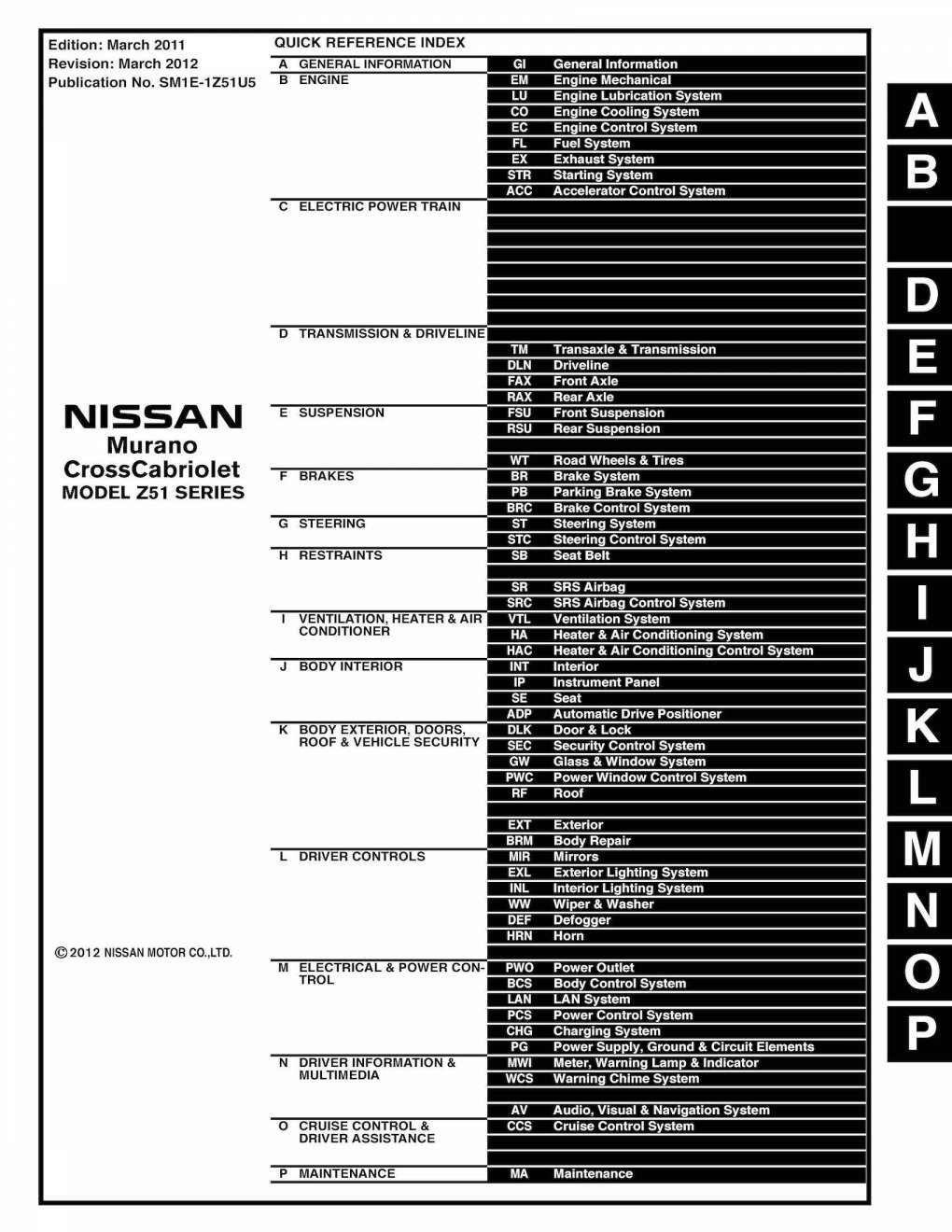 Nissan Murano Engine Wiring Diagram And - Nissan Murano-z Z  U0026 Crosscabriolet  Oem