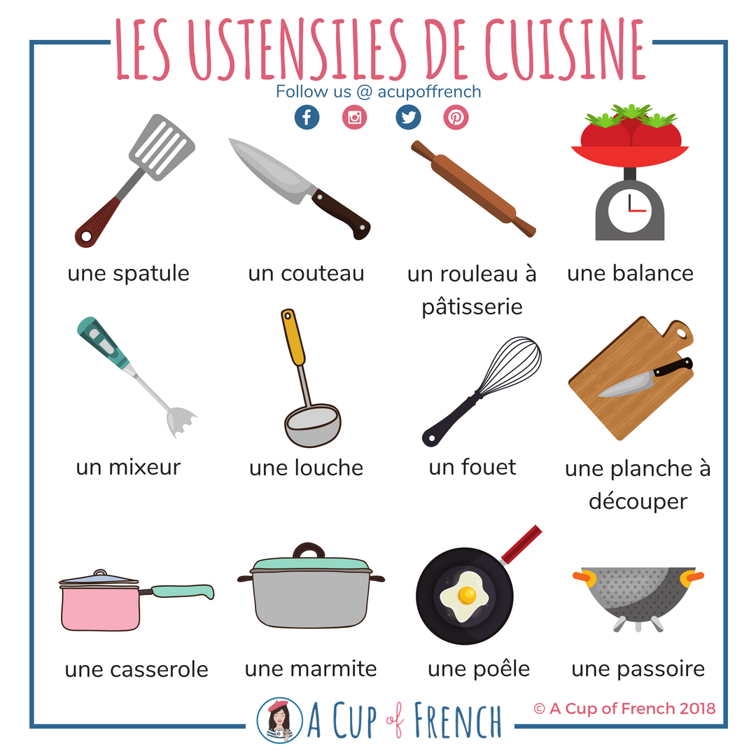 Kitchen Utensils In French With Images