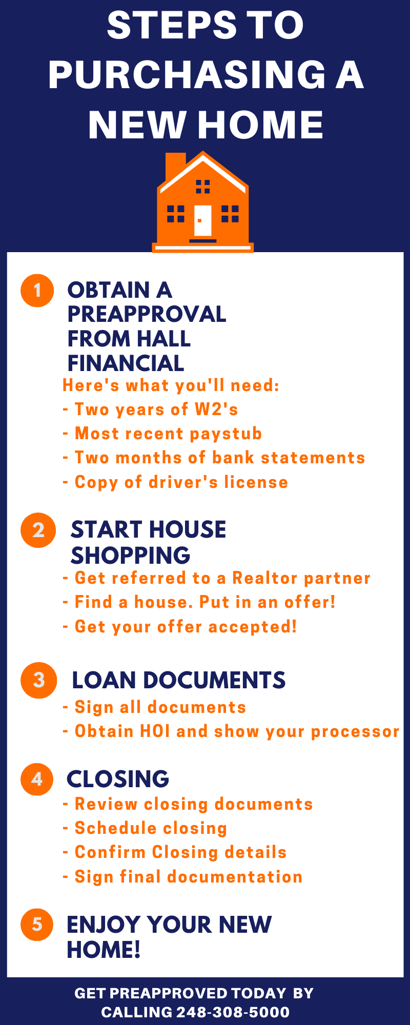 Steps To Purchasing A Home In 2020 Mortgage Companies Home Buying Mortgage