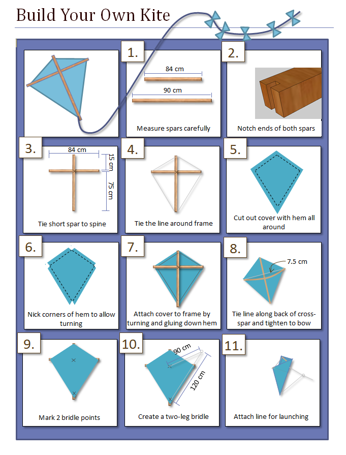 Build Your Own Kite Infographic | Geometry | Pinterest | Kites ...