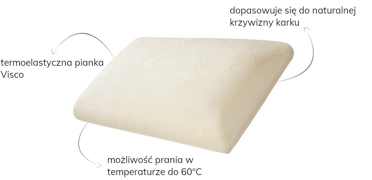 Poduszka Visco Standard Hilding | Visco, Standard, Clutch
