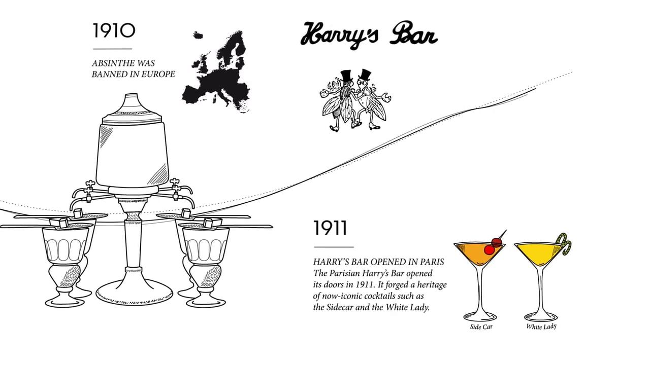 History of cocktails - Entreprendre Mag #60