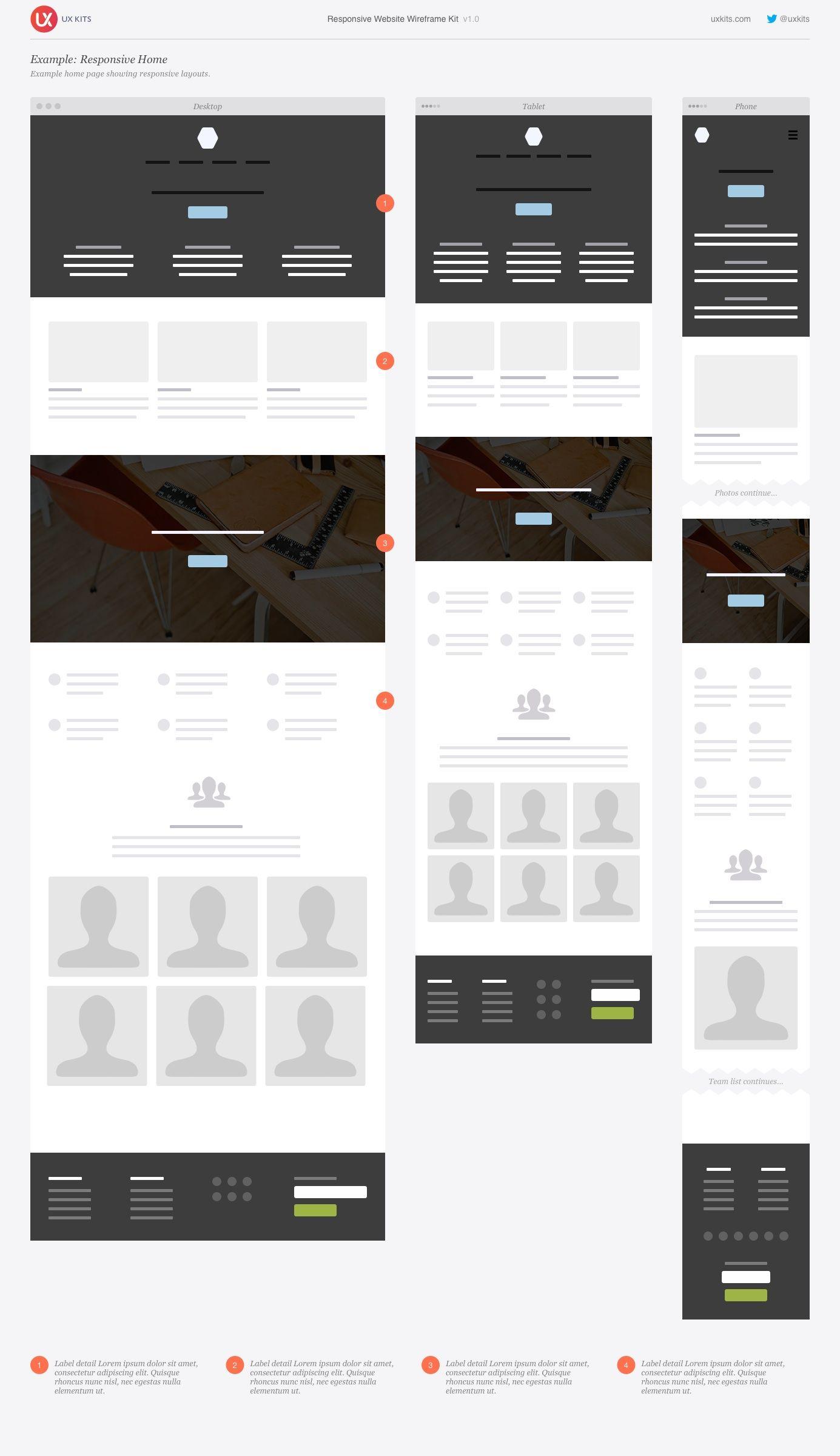 Responsive Website Wireframe Kit Wireframe, Wireframe